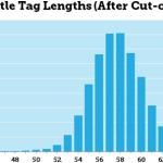 Come misurare meta title tag e description in pixel
